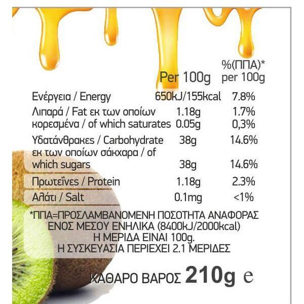 διατροφική αξία μαρμελάδας ακτινίδιο με μέλι